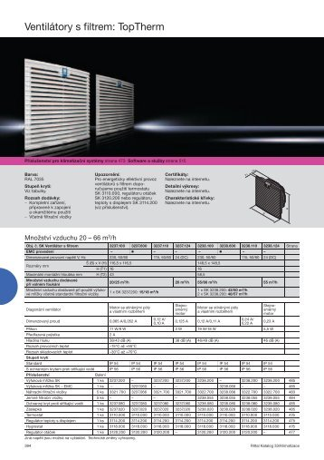 Ventilátory s filtrem: TopTherm - Rittal
