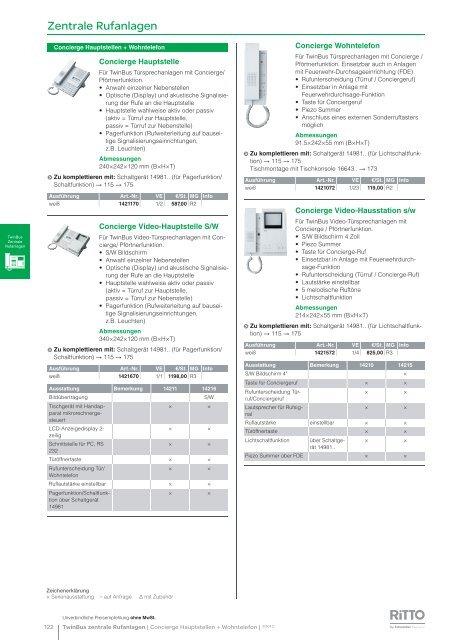 Zentrale Rufanlagen Download - Ritto