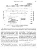 Numerical Ages of Holocene Tributary Debris Fans Inferred from ... - Page 7