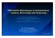 Mikrobielle Belastungen in Innenräumen - Analyse, Bewertung und ...