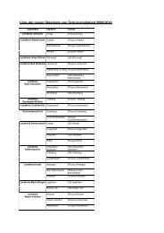 Schulsozialarbeit Liste der neuen Standorte 2009_2010
