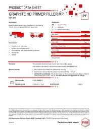 GRAPHITE HD PRIMER FILLER MP - RM Paint