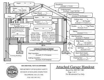 Attached Garage Handout - Rochester