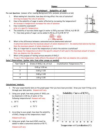 solubility ksp worksheet 1. Black Bedroom Furniture Sets. Home Design Ideas