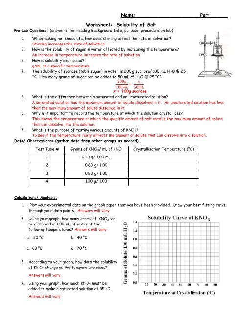 Worksheet: Solubility of Salt