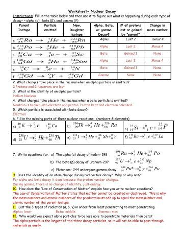 Printables Nuclear Decay Worksheet nuclear decay worksheet page 34 intrepidpath s model alpha triumf half life practice worksheet