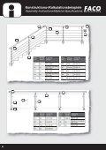 Produkte-Gesamtkatalog - Beltronic Inox - Seite 4