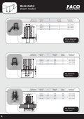 Produkte-Gesamtkatalog - Beltronic Inox - Seite 6
