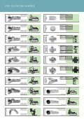 HINGES, HINGE BORING MACHINES, SCREWS AND ... - Roco - Page 3