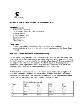 Activity 1: Borda Count Method (Grade Levels: 5-9 ... - CyberLearning