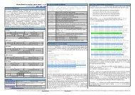 Cisco IronPort C-series / ESA CLI Cheat Sheet     - Jens Roesen