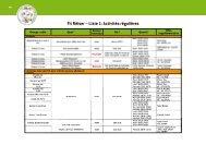 Fit Réiser – Liste : Activités régulières - Roeser