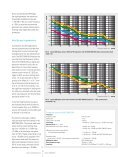 Analog signal generator that meets virtually ... - Rohde & Schwarz - Page 2