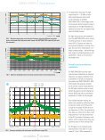 Analog signal generator that meets virtually ... - Rohde & Schwarz - Page 3