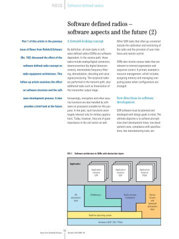 Software defined radios – software aspects and ... - Rohde & Schwarz