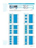 Download article as PDF (3.1 MB) - Rohde & Schwarz - Page 4