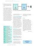 français - Rohde & Schwarz International - Page 6