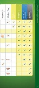 Brošura Windows 7 - DISS - Microsoft - Page 5