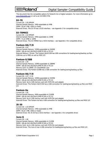 Sampler Compatibility Guide - Roland