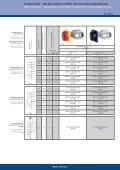 Kompetenzbroschüre Hauptschalter - ELEKTRA Tailfingen - Page 4