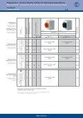 Kompetenzbroschüre Hauptschalter - ELEKTRA Tailfingen - Page 5