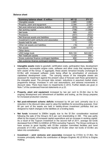georgian young lawyers association summary balance sheet