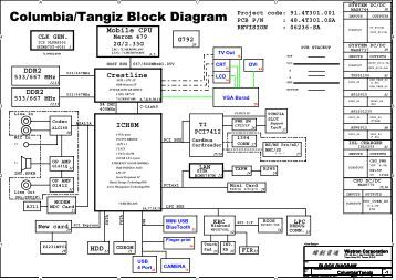 28+ [ Block Diagram Of Rom ] | obstacle avoidance robot ppt ... Compaq Computer Wiring Diagram Dvd on dvd lens diagram, tv dvd cable box diagram, dvd computer diagram, dvd parts diagram, dish receiver hook up diagram, vizio tv connection diagram, direct tv setup diagram, direct tv hook up diagram,