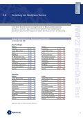 Prospekt - feedback-online.de - Seite 7