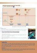 Termékleírás PDF formátumban - Page 3