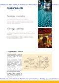 Regolatori di pressione proporzionali - Rometec srl - Page 5