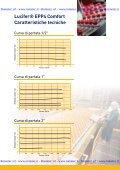 Regolatori di pressione proporzionali - Rometec srl - Page 7
