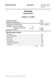 Wahlprotokoll 21.10.2007