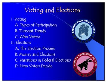 Voting and Elections ng and n ng and n - Rose-Hulman