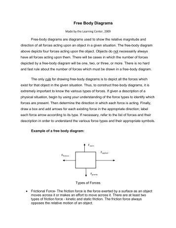 Worksheet Free Body Diagrams 1 | Page Objective The purpose of ...
