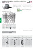 Axialventilatoren / Axial Fans - AKFG / AKFD - Dantherm - Page 6