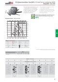 Axialventilatoren / Axial Fans - AKFG / AKFD - Dantherm - Page 7
