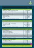 Juridiske kurser juni-december 2014 - Page 5