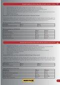Katalog ROSTEX - Page 5
