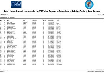 14e championnat du monde de VTT des Sapeurs ... - Kevin Biehl