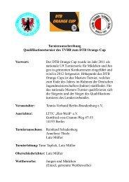 Anmeldung für das Nachwuchstrainung/ U21 ... - LTTC