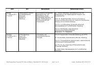 Druckfreigegebenes Programm 2013, Basis, mit Moder o. Pate-205