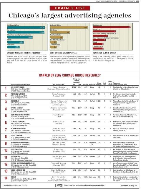 Chicago's largest advertising agencies - Crain's Chicago
