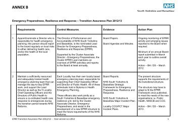 EPRR Transition Assurance Plan 2012-13.pdf - NHS Rotherham