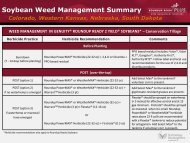 Soybean Weed Management Summary - Roundup Ready PLUS