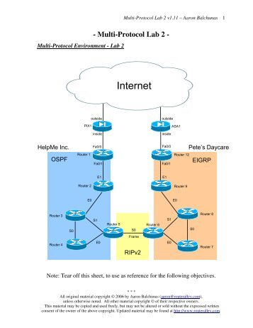 Eigrp Enhanced Interior Gateway Routing Protocol Router Alley