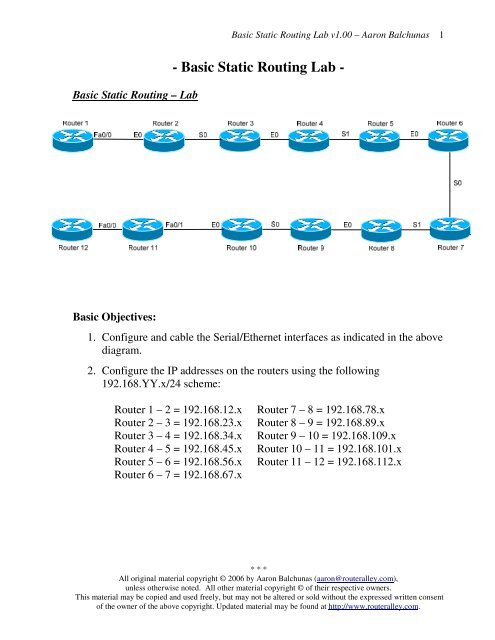 Basic Static Routing Lab Router Alley