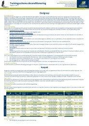 trainingsschema_deconditionering - RozenbergSport.nl