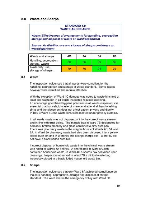 Royal Victoria Hospital, Belfast - 17 July 2012 - Regulation and ...