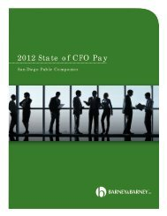 2012 State of CFO Pay, San Diego Public Companies - RR Donnelley