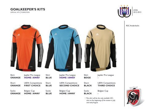 Goalkeeper S Kits Offic